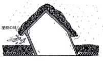 建物が倒れる様子3